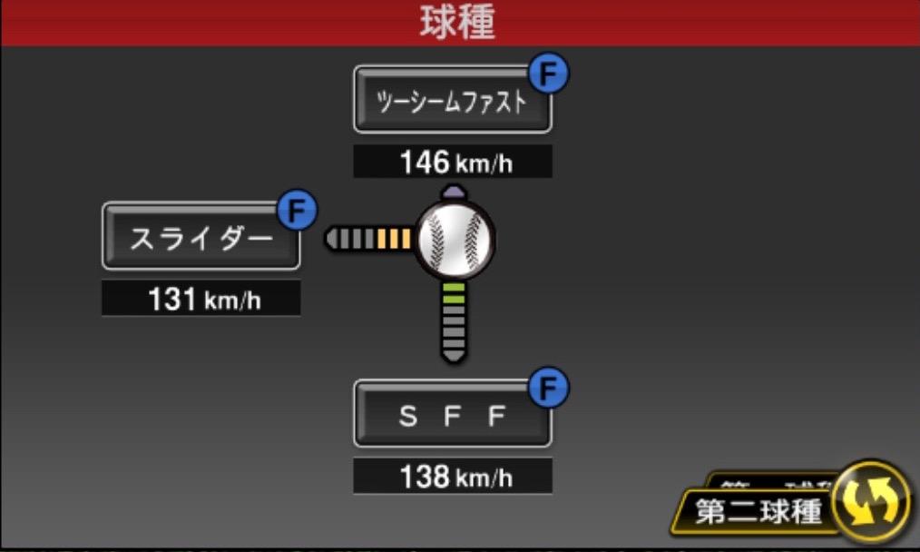 プロスピA 侍ジャパン Sランク契約書