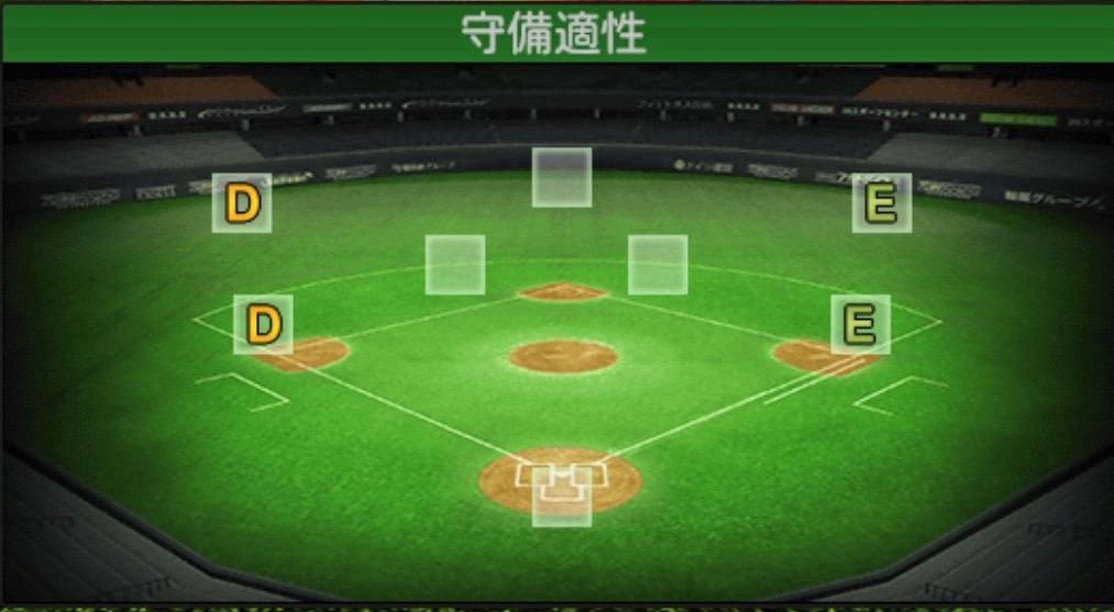 プロスピA Sランク 筒香嘉智 2016 評価